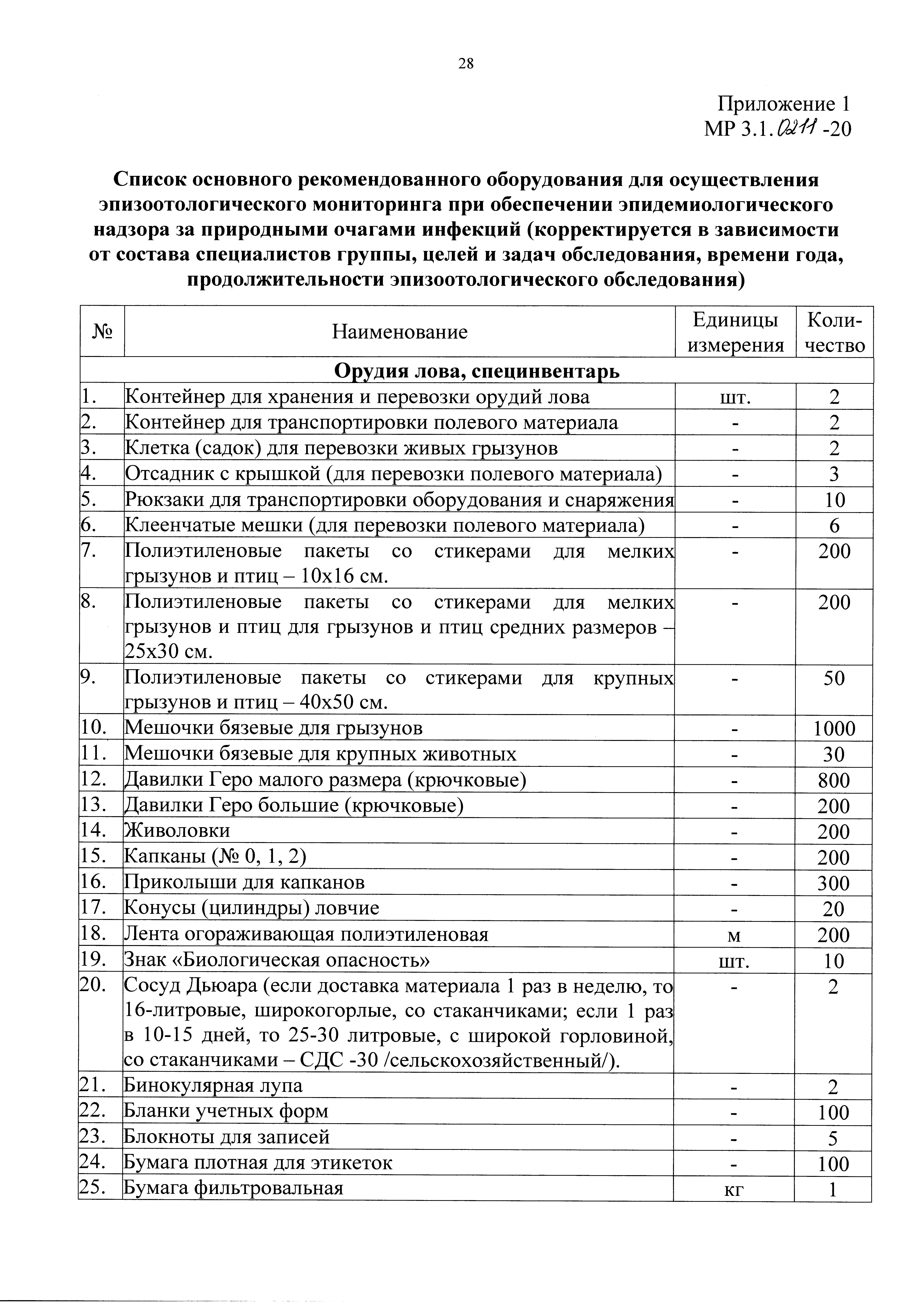 mr-3.1.0211_20-otlov_-uchet-i-prognoz-chislennosti-melkikh-zhivotnykh-i-ptits (1)_Страница_28.png (262 KB)