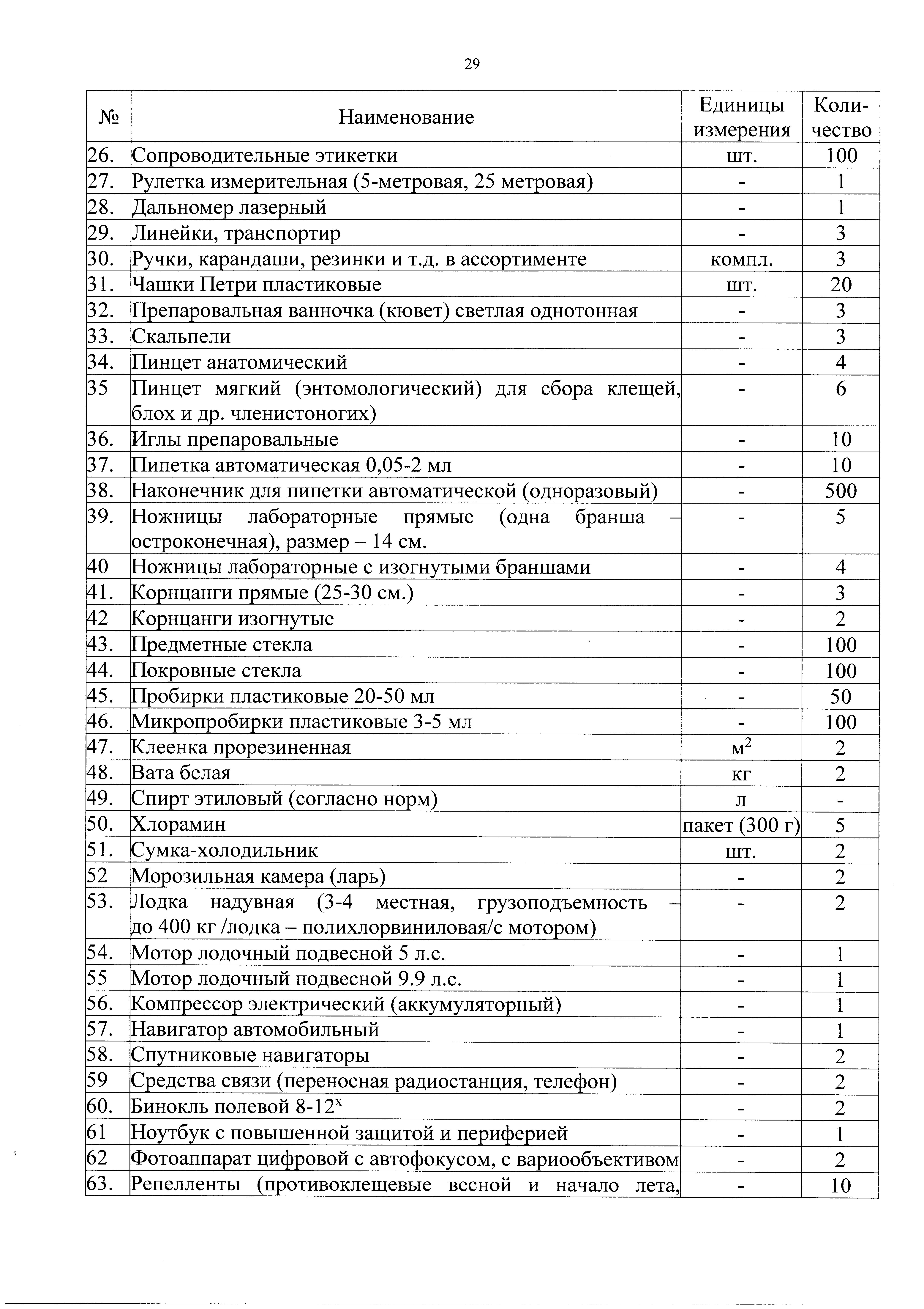 mr-3.1.0211_20-otlov_-uchet-i-prognoz-chislennosti-melkikh-zhivotnykh-i-ptits (1)_Страница_29.png (257 KB)