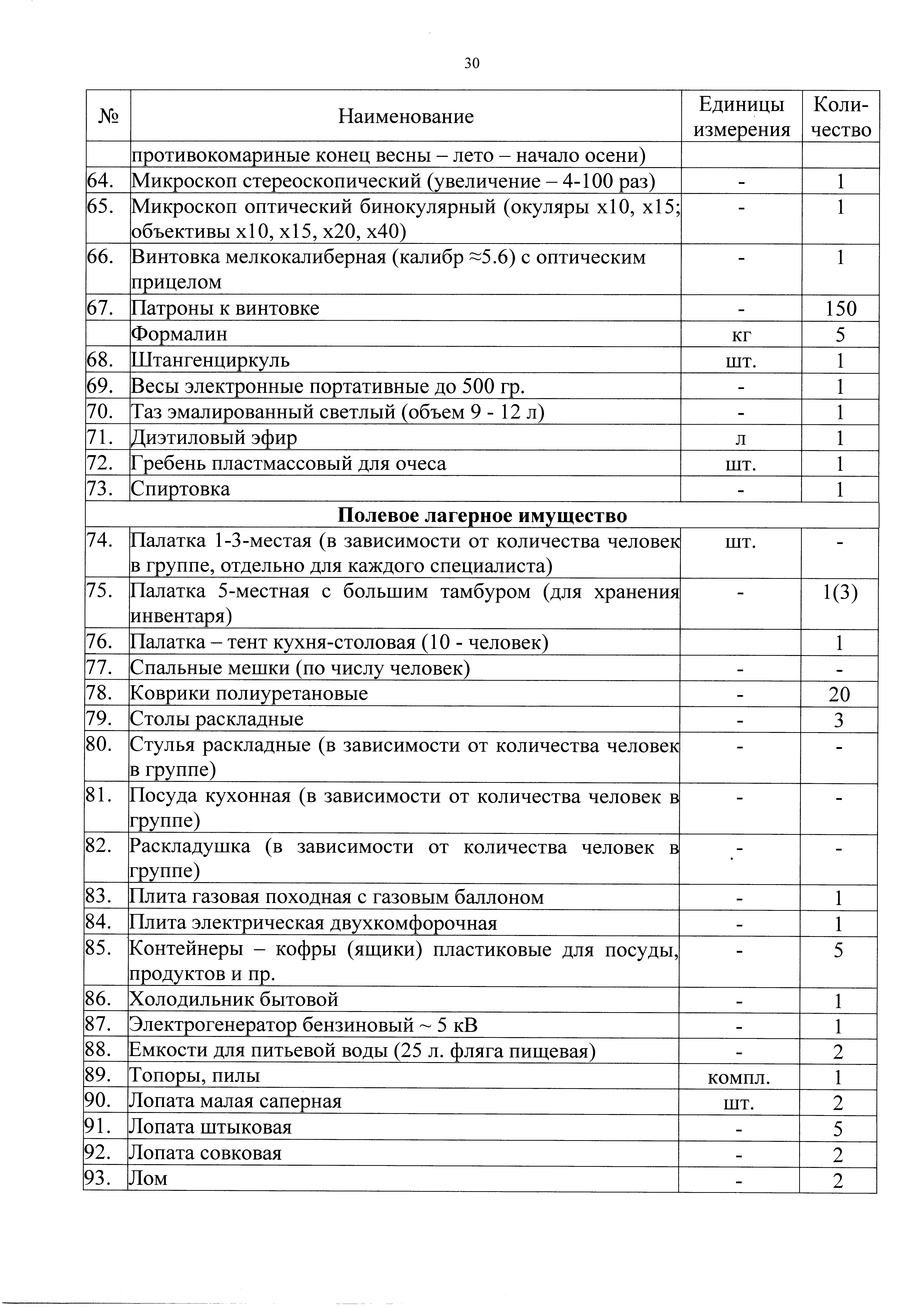 mr-3.1.0211_20-otlov_-uchet-i-prognoz-chislennosti-melkikh-zhivotnykh-i-ptits (1)_Страница_30.png (237 KB)