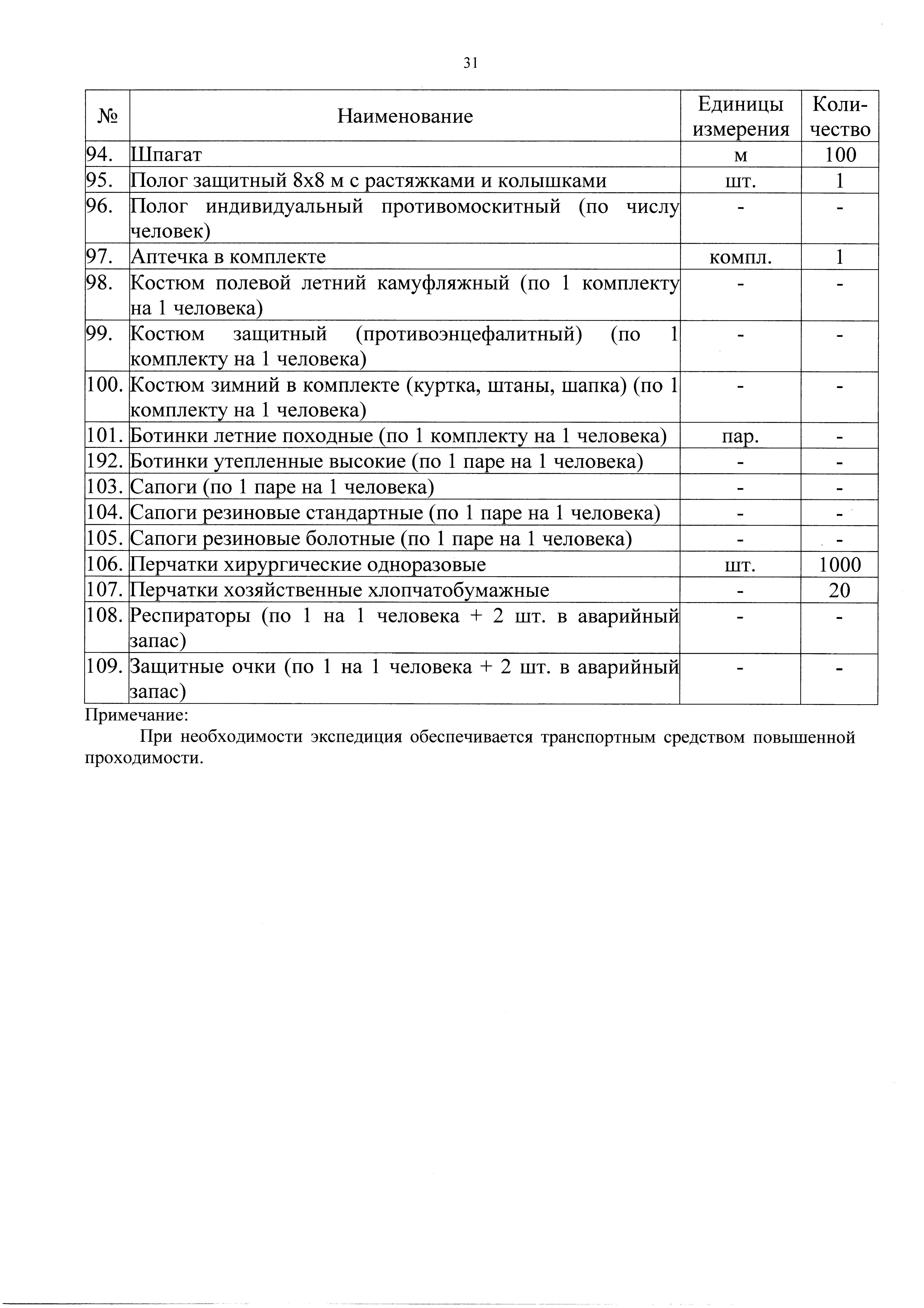 mr-3.1.0211_20-otlov_-uchet-i-prognoz-chislennosti-melkikh-zhivotnykh-i-ptits (1)_Страница_31.png (160 KB)