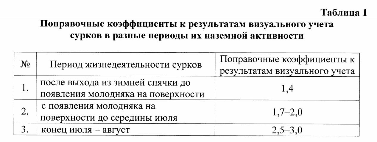 tabl20_4.png (117 KB)