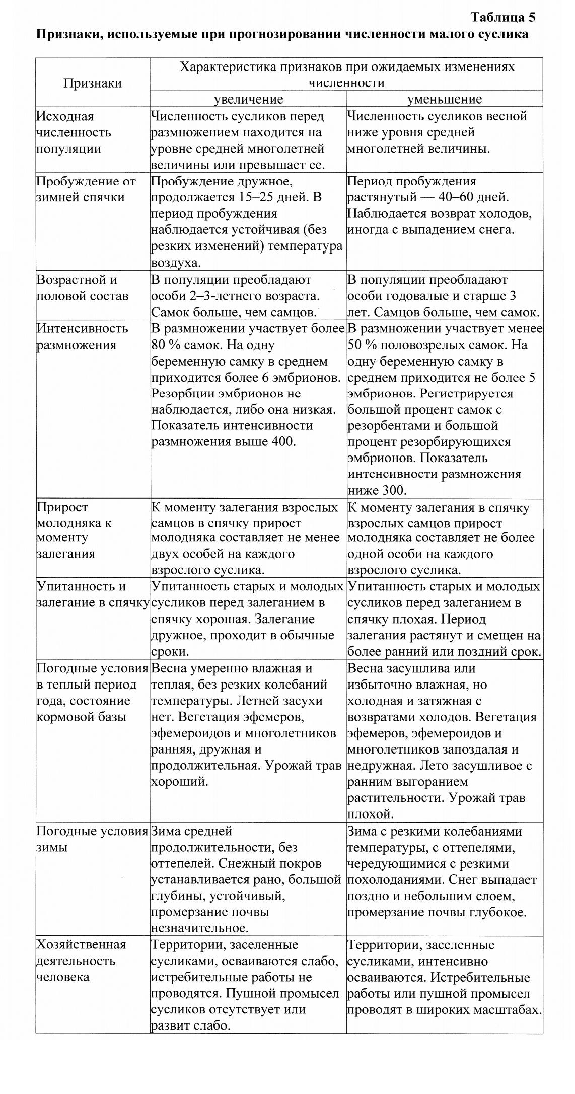 tabl20_9.png (1.38 MB)
