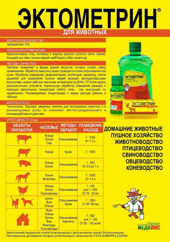 Эктометрин купить средство от паразитов у животных и птиц оптом.